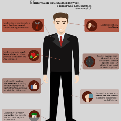 The Qualities of a Great Leader: http://blog.book-pal.com/business/leadership-crash-course-and-the-anatomy-of-a-great-leader